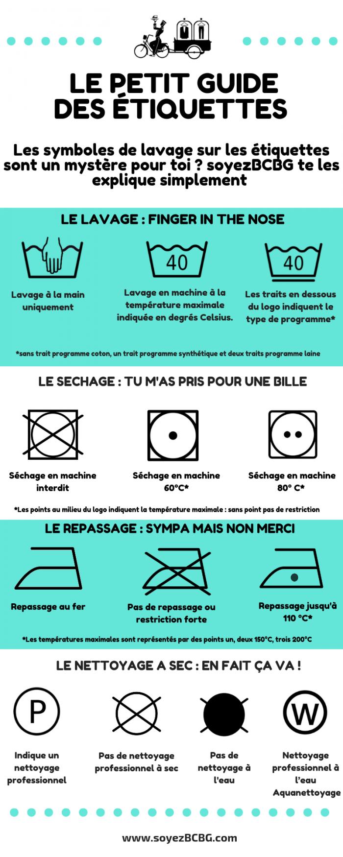Etiquette de lavage